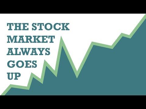 Do cryptocurrency markets follow stock markets