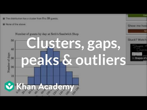 Clusters, gaps, peaks, and outliers