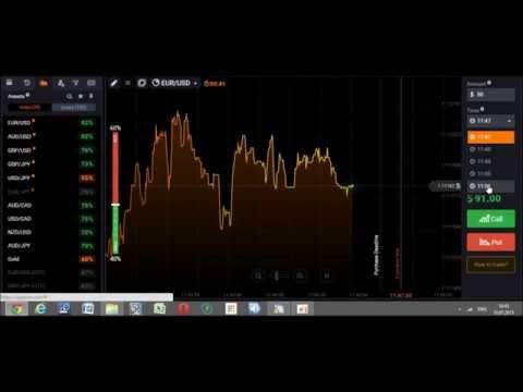 Определения линии тренда