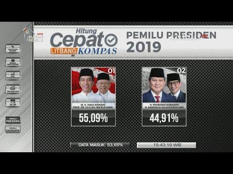Litbang Kompas Pukul 15.43 WIB: Jokowi-Ma'ruf 55,09% & Prabowo-Sandi 44,91%