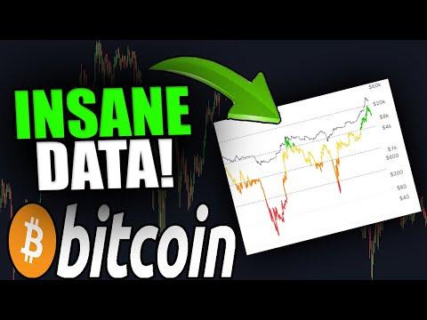 Cum să obțineți bitcoin fără investiții