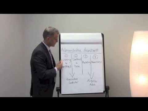 mp4 Real Estate Executive Job Description, download Real Estate Executive Job Description video klip Real Estate Executive Job Description