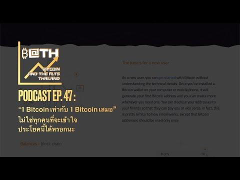 Bitcoin diagrama coinmarketcap