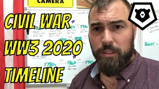 Civil War World War 3 2020 - SHTF Prepper Whiteboard Timeline