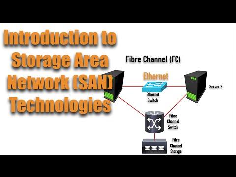 Intro to Storage Area Network SAN Technologies (Network+ ...