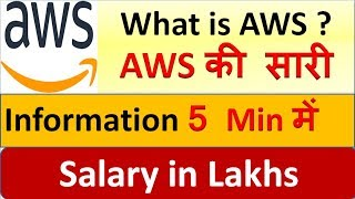 What is AWS ll Aws Certifications ll Benefits ll Aws tutorial for beginners ll Meritech education