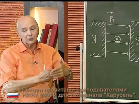 Лекция 8. Н.П.Калашников «Магнитные взаимодействия» - демонстрация в инженерно физическим институте