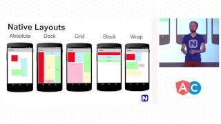 Building native mobile apps with Angular 2 0 and NativeScript - Sebastian Witalec