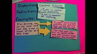 Cognitive Distortions: Control Fallacies