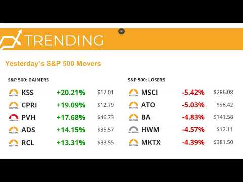 Stock Market Today: Investor Sentiment Less Fearful