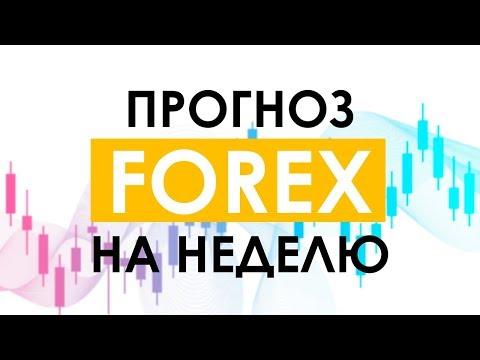 Видео Форекс