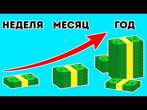 Брокеры бинарных опционов с минимальными депозитами