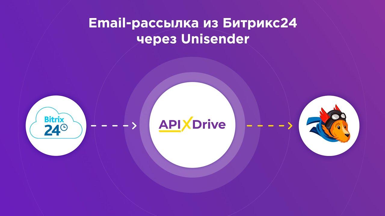 Как настроить Email рассылку в Bitrix24 через сервис Unisender?