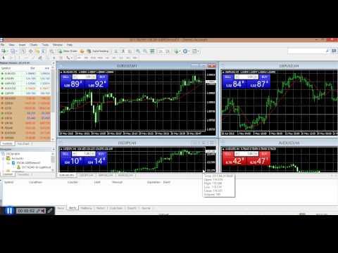 Binäre optionen handelssignale software
