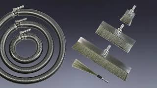 PosiTest HHD High voltage Holiday Detector - Έλεγχος για Ασυνέχειες Επικαλύψεων