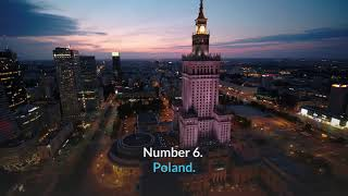 Top 10 Cheapest Places to Visit in Europe 2021|iTour