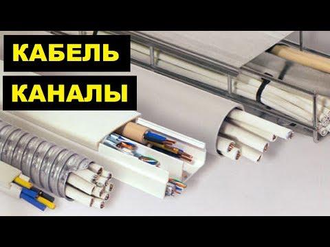 , title : 'Производство кабель каналов как бизнес идея