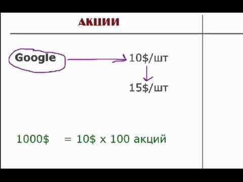 Индикатор для бинарные опционы