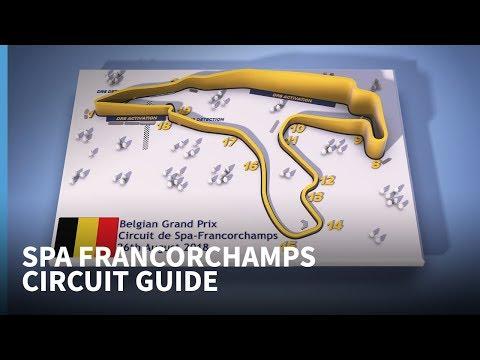 Belgian Grand Prix circuit guide