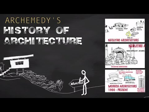mp4 Architecture History Timeline, download Architecture History Timeline video klip Architecture History Timeline