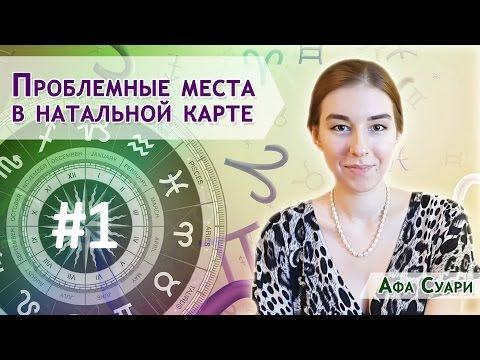 Известные астрологи и гороскопы
