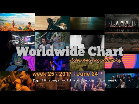 WorldWide Chart Sales TOP 40 WEEK 25 JUNE 2017 | Canciones mas vendidas en el Mundo