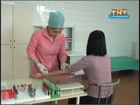 Вирусологический ответ при лечении вирусного гепатита с