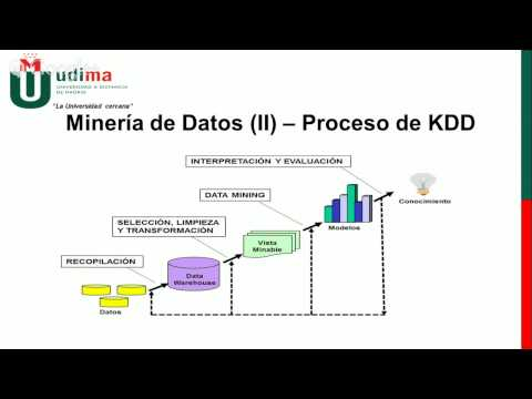 Integración y minería de datos