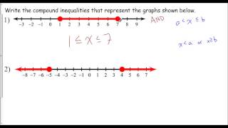 Lesson 1.3 - Writing Compound Inequalities from Graphs (Exercise Set #2)