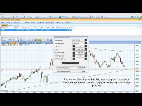 Акции покупка и продажа акций на биржфорекс