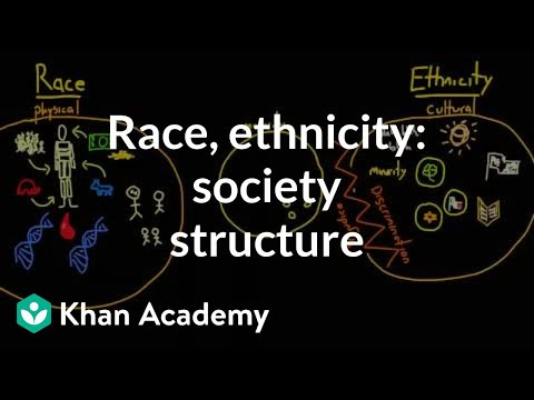Race ethnicity in our society essay