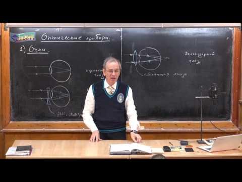Урок 405. Оптические приборы - 1