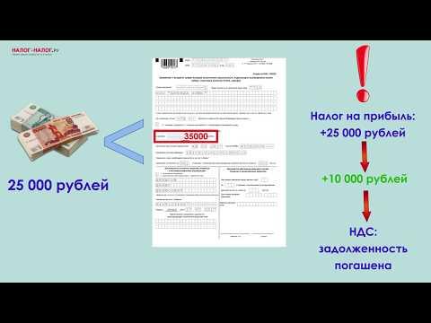 Заполняем заявление о возврате налога