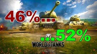 Поднимаем процент побед World of Tanks