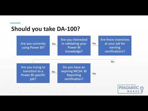 Analyzing Data with Microsoft Power BI DA 100 Certification Exam ...