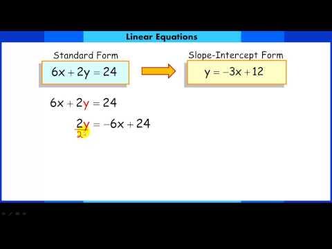 General Equation Of A Line Madhya Pradesh Board Class 11 Maths