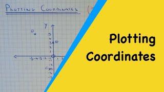 Plotting coordinates in all 4 quadrants of a coordinate grid.m2ts