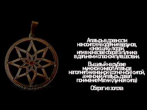 Александр колесников уроки астрологии
