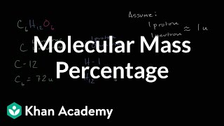 Molecular Mass Percentage