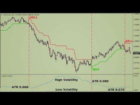 Vízvezeték Vesta Trading