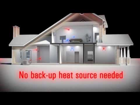 How a VRF (Variable Refrigerant Flow) Heat Pump works