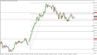 USD/JPY - USD/JPY Technical Analysis for February 22 2017 by FXEmpire.com