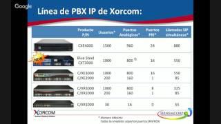 Presentacion de Xorcom IP PBX