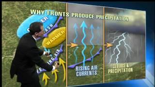 How do fronts cause precipitation?