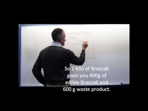 How to calculate food wastage