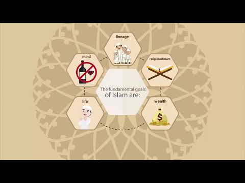 The Fundamental Goals of Islam - The key to understanding Islam