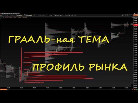 Торговля бинарными опционами с демо счетом