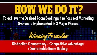 How to effectively capitalize A HIGHLY FOCUSED MARKETING SYSTEM to INCREASE Hotel Room Bookings