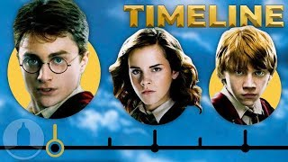 The Simplified Harry Potter Timeline | Cinematica