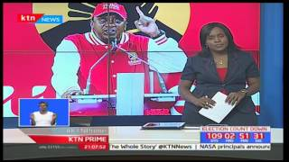 President Uhuru is forced to defend his statement backing Peter Kenneth for Nairobi: KTN Prime Pt 1
